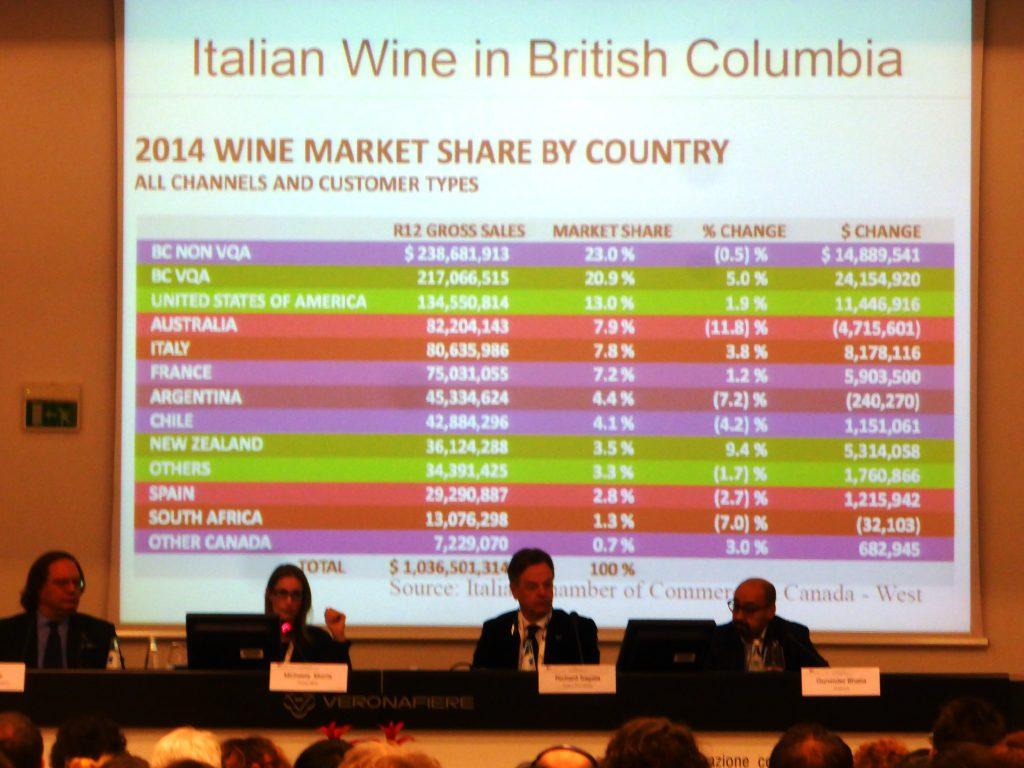 Wine2Wine a Verona, l'evento dedicato al business del vino